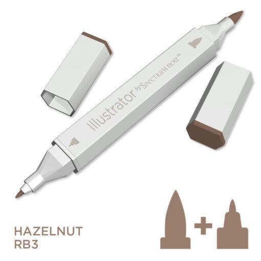 SPECNST-IL1-HAZ